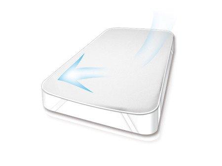 Multitex Sanipur nakładka redukująca nacisk Oxi pad 60x120 biała